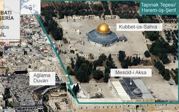 İşte Kudüs ve Mescid-i Aksa'nın anlam ve önemi