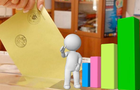 Seçim anketleri son durum ne 24 Haziran ORC 2018 genel seçim oy dağılımı