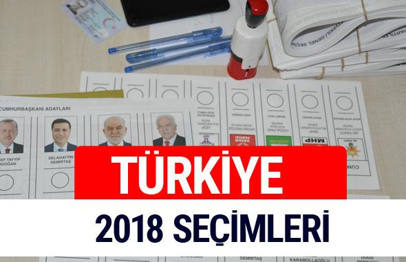 Türkiye Genel Seçim Sonuçları 24 Haziran 2018