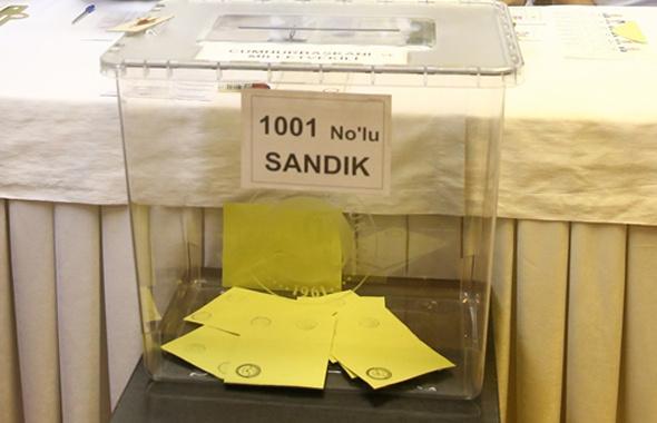 Partilerin il il milletvekilleri seçim sonuçları 2018