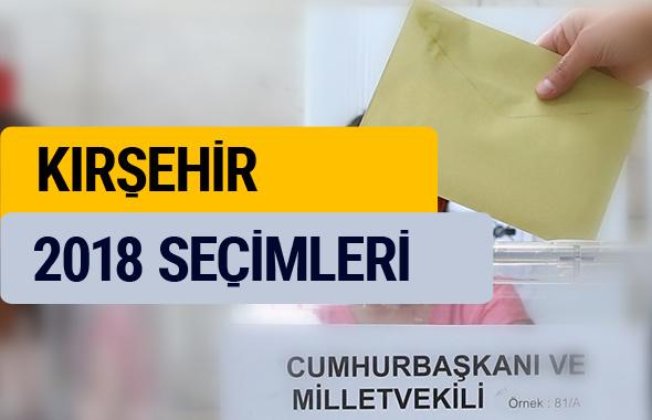 YSK Kırşehir genel seçim sonuçları 2018