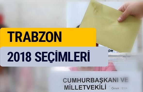 YSK Trabzon seçim sonucu 2018 oy sonuçları