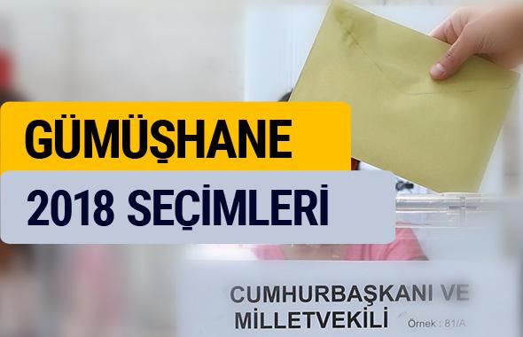 YSK Gümüşhane seçim sonucu 2018
