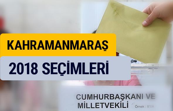 Seçim sonuçları 2018 YSK Kahramanmaraş sonucu