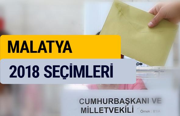 2018 seçim sonuçları Malatya YSK oy sonucu
