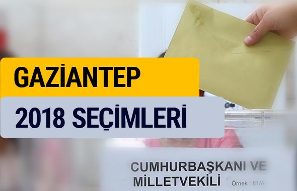 2018 Gaziantep seçim sonuçları YSK sonucu