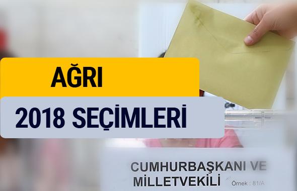 YSK Ağrı seçim sonuçları 2018 oy sonucu