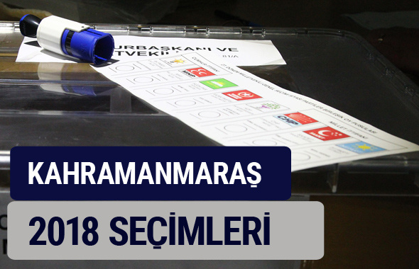 Kahramanmaraş oy oranları partilerin ittifak oy sonuçları 2018 - Kahramanmaraş