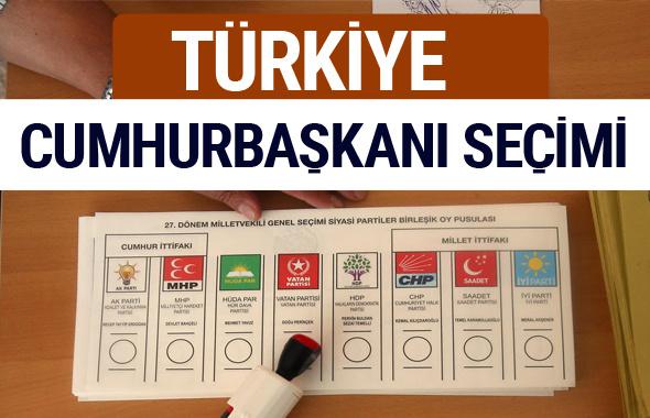 Genel Seçim Sonuçları 24 Haziran 2018