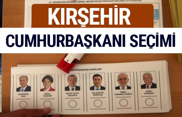 Kırşehir Cumhurbaşkanları oy oranları YSK Sandık sonuçları