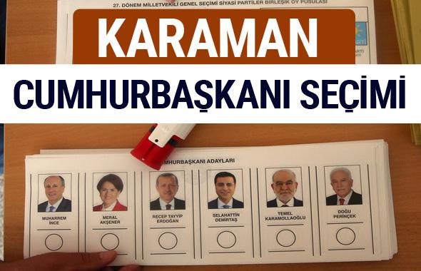 Karaman Cumhurbaşkanları oy oranları YSK Sandık sonuçları