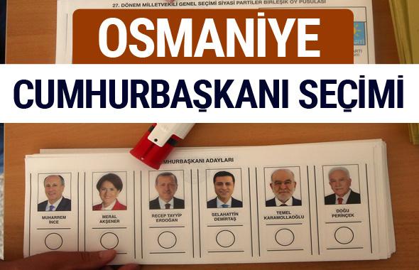 Osmaniye Cumhurbaşkanları oy oranları YSK Sandık sonuçları