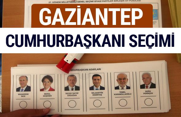 Gaziantep Cumhurbaşkanları oy oranları YSK Sandık sonuçları