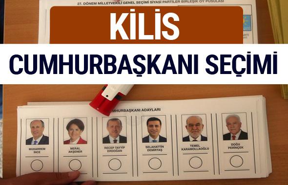 Kilis Cumhurbaşkanları oy oranları YSK Sandık sonuçları