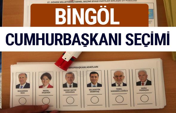 Bingöl Cumhurbaşkanları oy oranları YSK Sandık sonuçları
