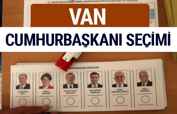 Van Cumhurbaşkanları oy oranları YSK Sandık sonuçları