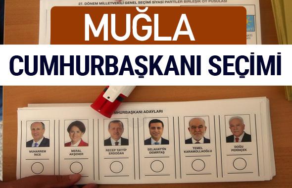 Muğla Cumhurbaşkanları oy oranları YSK Sandık sonuçları