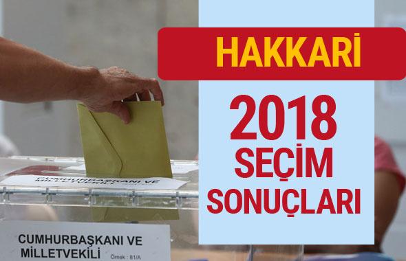 Hakkari genel seçim sonuçları Hakkari milletvekilleri