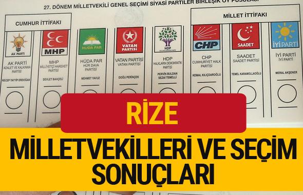 2018 Rize Seçim Sonuçları Rize Milletvekilleri 27. dönem
