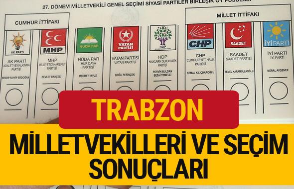 Trabzon 2018 seçim sonuçları 27.dönem Trabzon Milletvekilleri