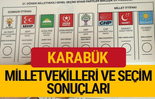 2018 Karabük Seçim Sonuçları Karabük Milletvekilleri 27. dönem
