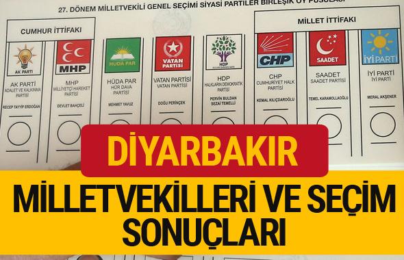 2018 Diyarbakır Seçim Sonucu  27. dönem Diyarbakır Milletvekilleri