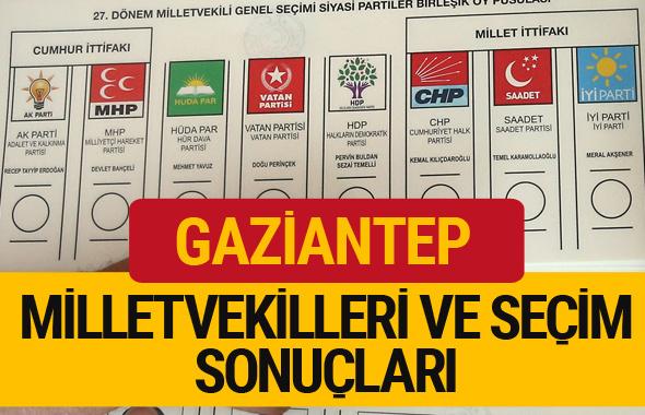 2018 Gaziantep Seçim Sonuçları Gaziantep Milletvekilleri 27. dönem