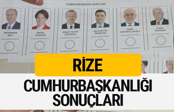 Rize Cumhurbaşkanlığı seçim sonucu 2018 Rize sonuçları