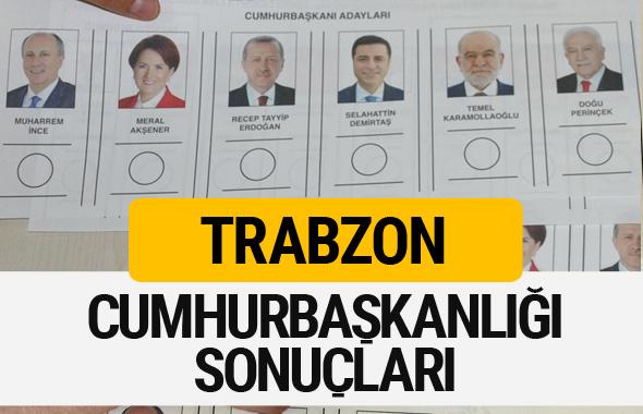 Trabzon Cumhurbaşkanlığı seçim sonucu 2018 Trabzon sonuçları