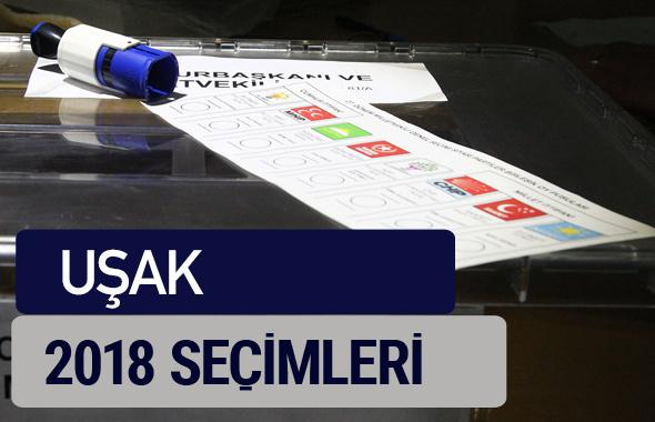 Uşak oy oranları partilerin ittifak oy sonuçları 2018 -Uşak