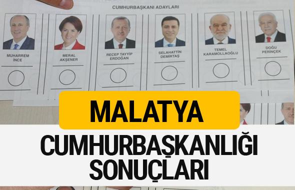 Malatya Cumhurbaşkanlığı seçim sonucu 2018 Malatya sonuçları