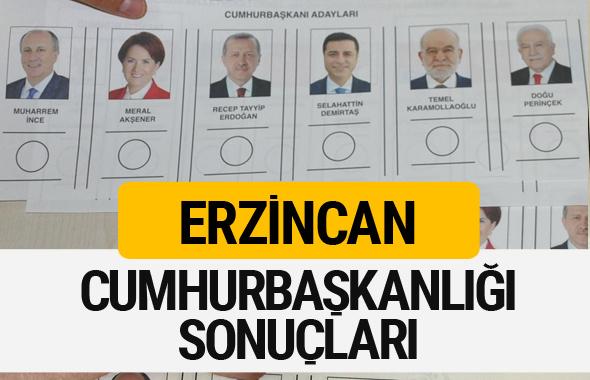 Erzincan Cumhurbaşkanlığı seçim sonucu 2018 Erzincan sonuçları