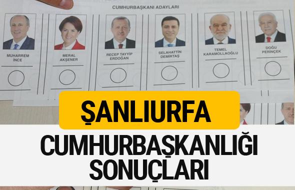 Şanlıurfa Cumhurbaşkanlığı seçim sonucu 2018 Şanlıurfa sonuçları