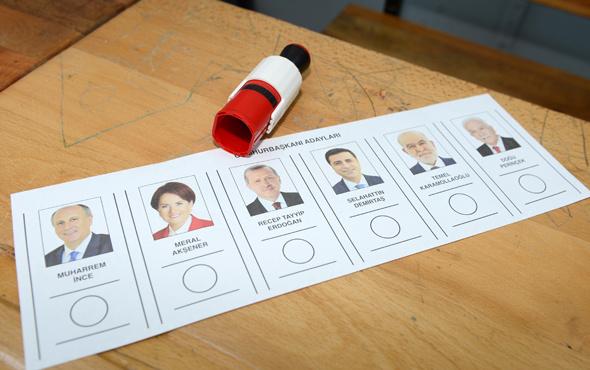Seçim Sonuçlarını hangi anket şirketi bildi? Adil Gür ve Hakan Bayrakçı...