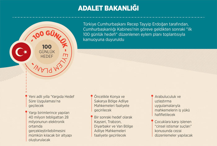 İşte Erdoğan Kabinesi'nin İlk 100 günlük icraat programı... - Sayfa 2
