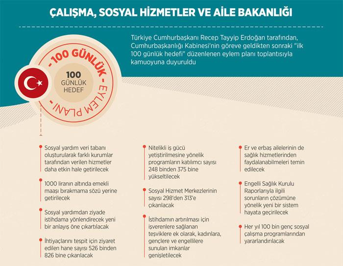 İşte Erdoğan Kabinesi'nin İlk 100 günlük icraat programı... - Sayfa 3