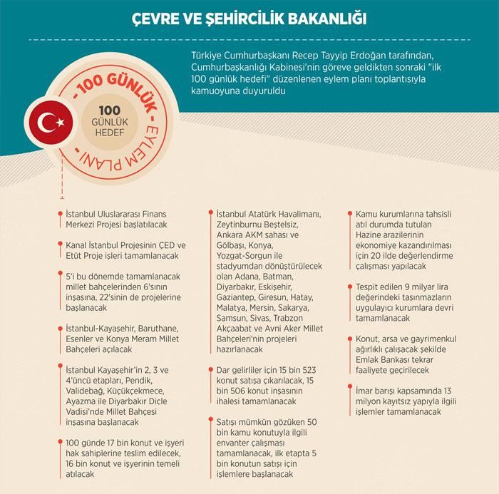 İşte Erdoğan Kabinesi'nin İlk 100 günlük icraat programı... - Sayfa 4