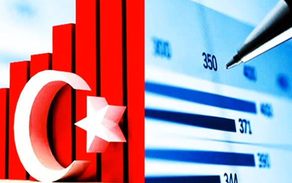 Türkiye'nin 2018 ikinci çeyrekte ne kadar büyüdüğü belli oldu