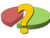 Cumhurbaşkanlığı seçim sonuçları anketi