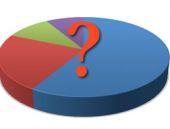 Optimar'ın son anketi kim yüzde kaç oy aldı?