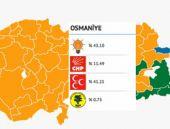 MHP kalesi Osmaniye Cumhurbaşkanlığı seçim sonuçları