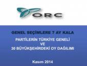 Genel seçim anket sonuçları AK Parti oy oranı