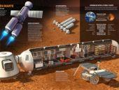 Mars'ta çılgın proje koloni mi kuruluyor?