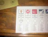 Bolu milletvekili adayları resmi listesi
