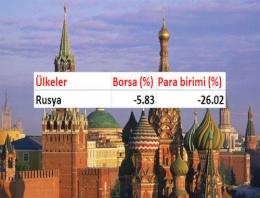 Rus krizi dünyayı salladı! Türkiye ne kadar etkilendi?