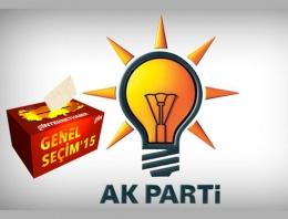 AK Parti'den vekil olamayacak o isimler!