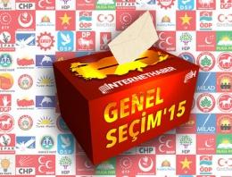 Milletvekili aday listeleri resmi sıralama YSK