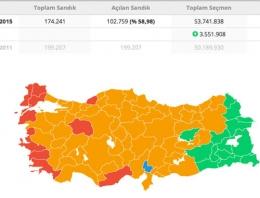AK Parti erken seçimi kazanır mı kimden oy alır?