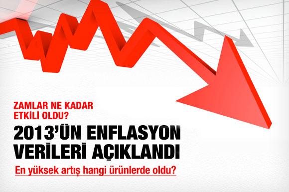 2013'ün ilk enflasyon verileri açıklandı