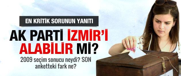 AK Parti İzmir'i alabilir mi? İşte tablo!